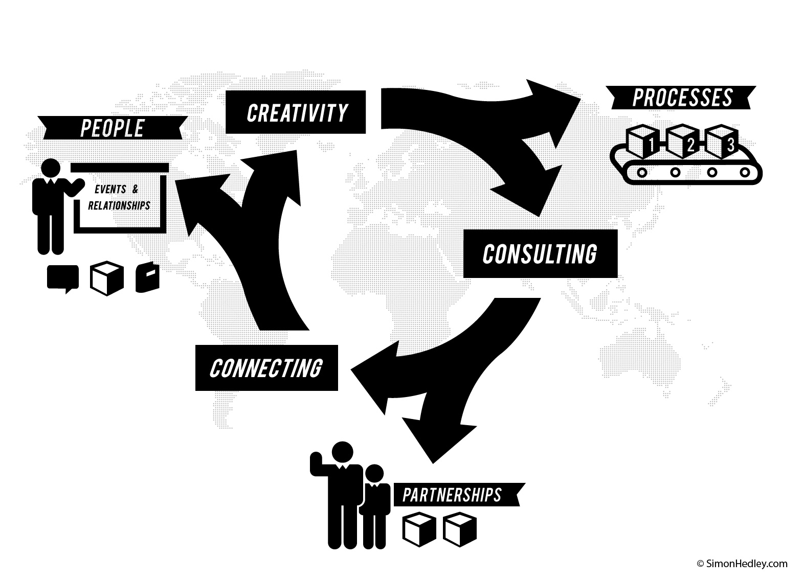 How I create graphic